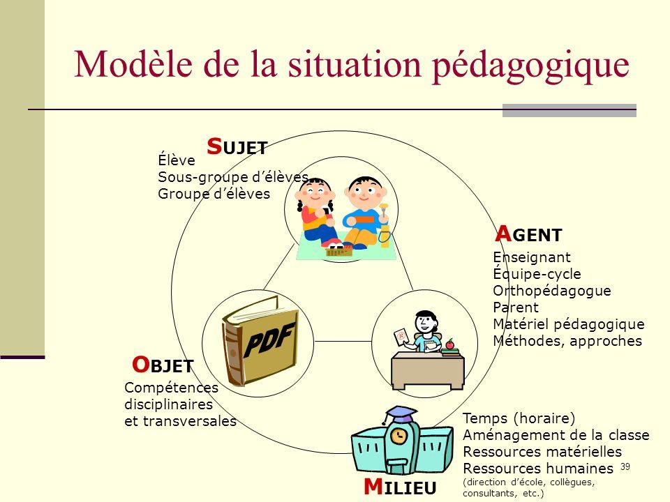 38 Définition 2 Action du pédagogue qui, sur la base dune solide connaissance 1) des caractéristiques et préalables des élèves; 2) de formules pédagog