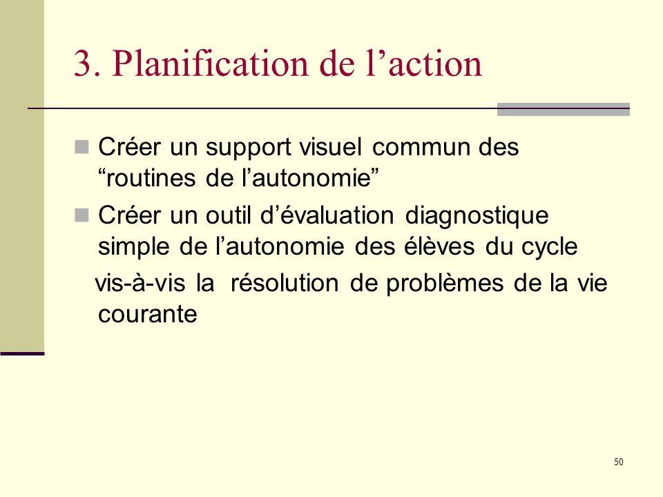 49 2. Définition de la situation désirée Autonomie chez plusieurs élèves du cycle vis-à-vis la compétence transversale Résoudre des problèmes de la vi