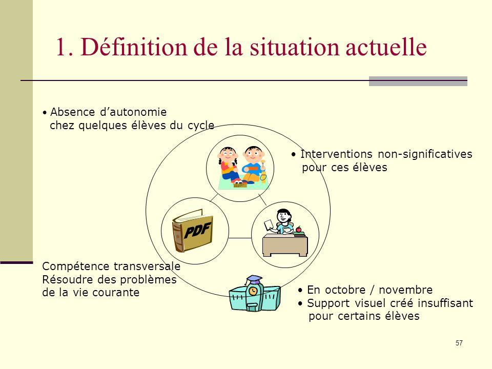 56 École St-Michel, 1 e cycle CSTL Cycle #2 de DP