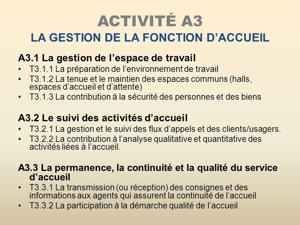 ACTIVITÉ A3 LA GESTION DE LA FONCTION DACCUEIL A3.1 La gestion de lespace de travail T3.1.1 La préparation de lenvironnement de travail T3.1.2 La tenu
