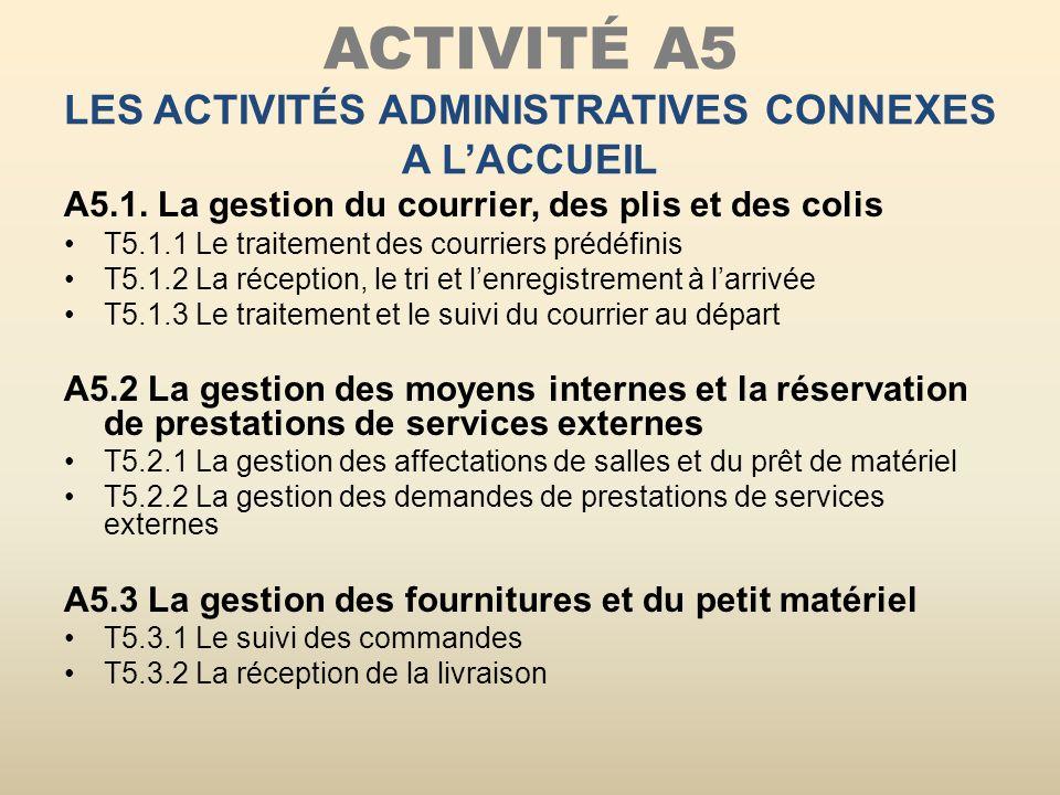ACTIVITÉ A5 LES ACTIVITÉS ADMINISTRATIVES CONNEXES A LACCUEIL A5.1. La gestion du courrier, des plis et des colis T5.1.1 Le traitement des courriers p