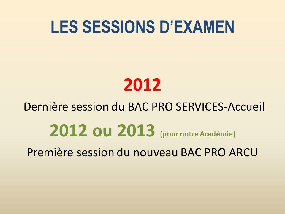 LES SESSIONS DEXAMEN 2012 Dernière session du BAC PRO SERVICES-Accueil 2012 ou 2013 (pour notre Académie) Première session du nouveau BAC PRO ARCU