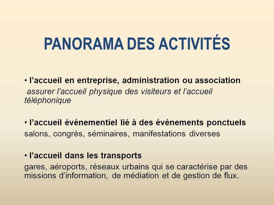 PANORAMA DES ACTIVITÉS laccueil en entreprise, administration ou association assurer laccueil physique des visiteurs et laccueil téléphonique laccueil