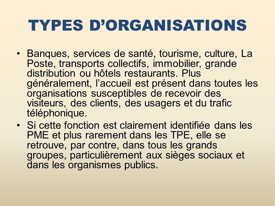 TYPES DORGANISATIONS Banques, services de santé, tourisme, culture, La Poste, transports collectifs, immobilier, grande distribution ou hôtels restaur