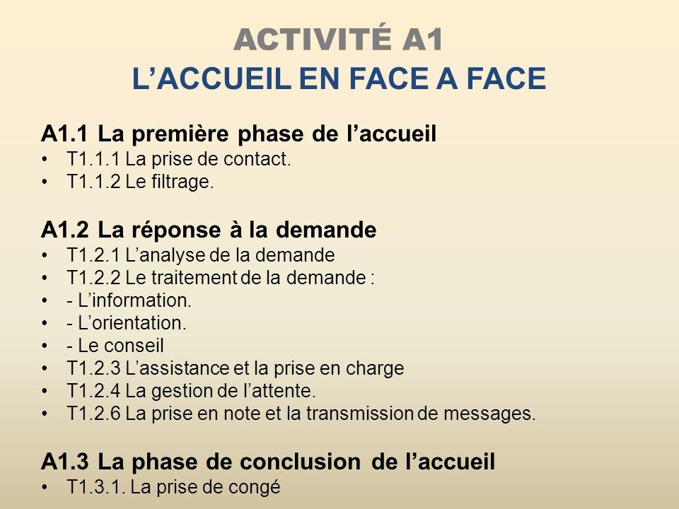 ACTIVITÉ A1 LACCUEIL EN FACE A FACE A1.1 La première phase de laccueil T1.1.1 La prise de contact. T1.1.2 Le filtrage. A1.2 La réponse à la demande T1