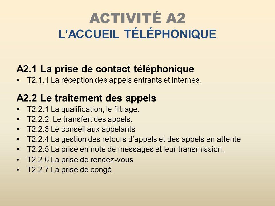 ACTIVITÉ A2 LACCUEIL TÉLÉPHONIQUE A2.1 La prise de contact téléphonique T2.1.1 La réception des appels entrants et internes. A2.2 Le traitement des ap