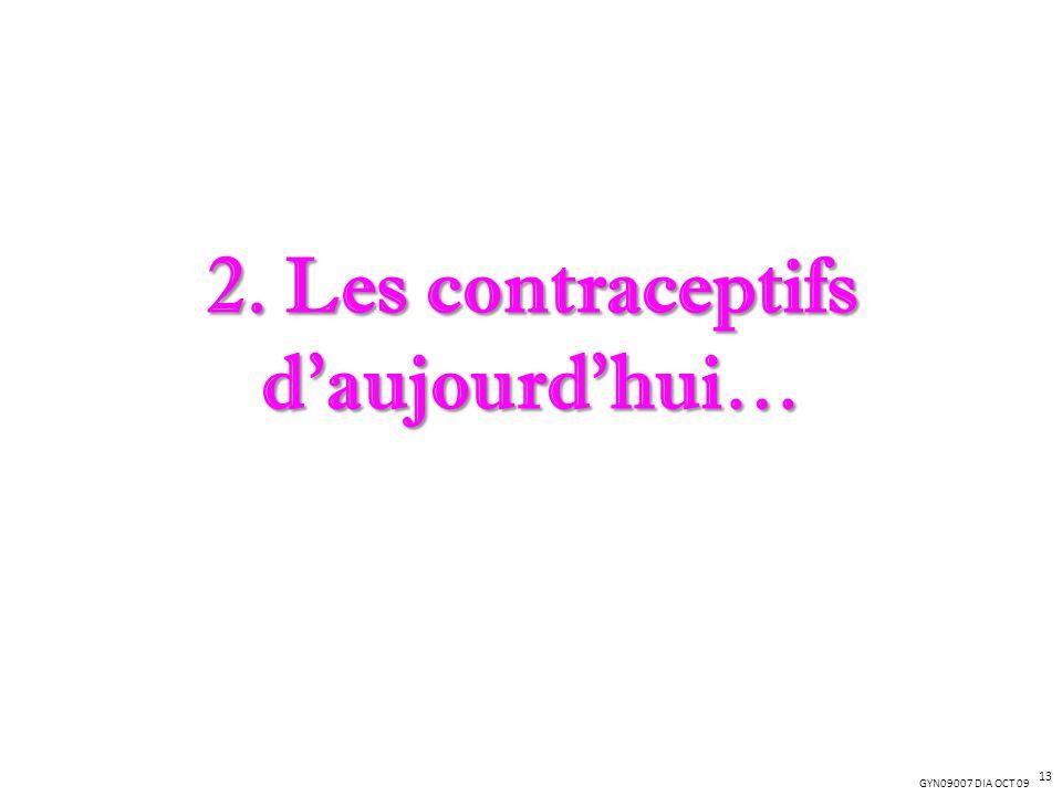 GYN09007 DIA OCT 09 2. Les contraceptifs daujourdhui… 13