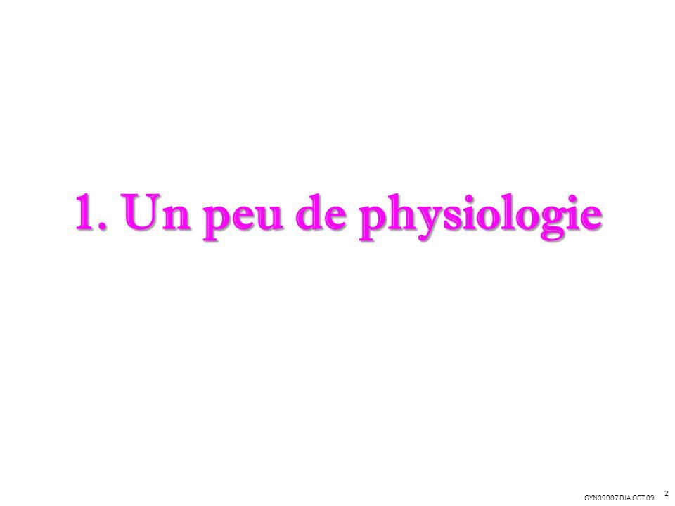 GYN09007 DIA OCT 09 1. Un peu de physiologie 2