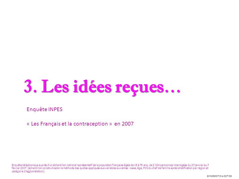 GYN09007 DIA OCT 09 3. Les idées reçues… Enquête INPES « Les Français et la contraception » en 2007 Enquête téléphonique auprès dun échantillon nation