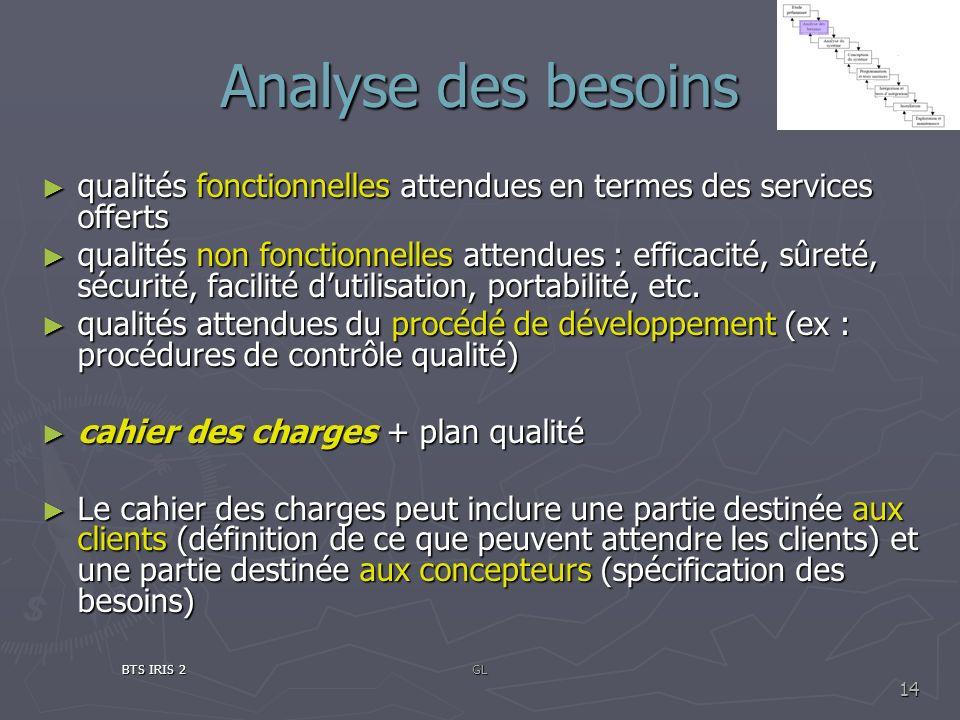Analyse des besoins qualités fonctionnelles attendues en termes des services offerts qualités fonctionnelles attendues en termes des services offerts