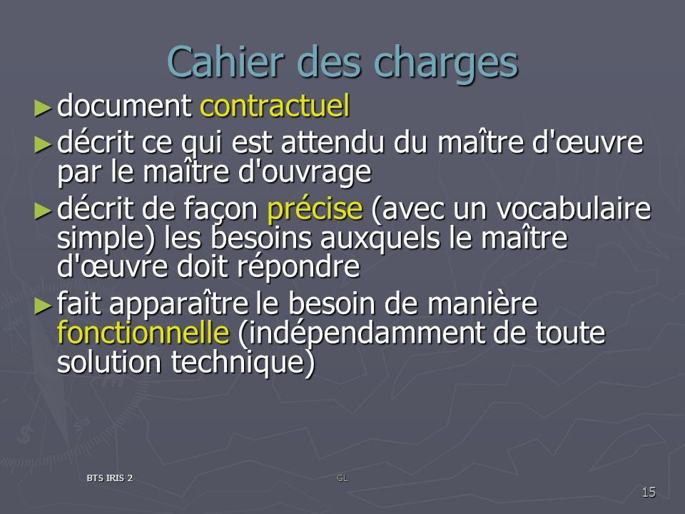 Cahier des charges document contractuel document contractuel décrit ce qui est attendu du maître d'œuvre par le maître d'ouvrage décrit ce qui est att