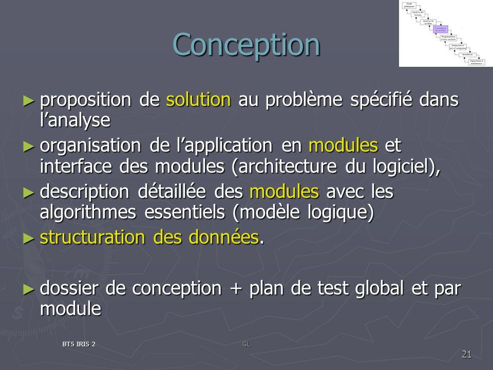 Conception proposition de solution au problème spécifié dans lanalyse proposition de solution au problème spécifié dans lanalyse organisation de lappl