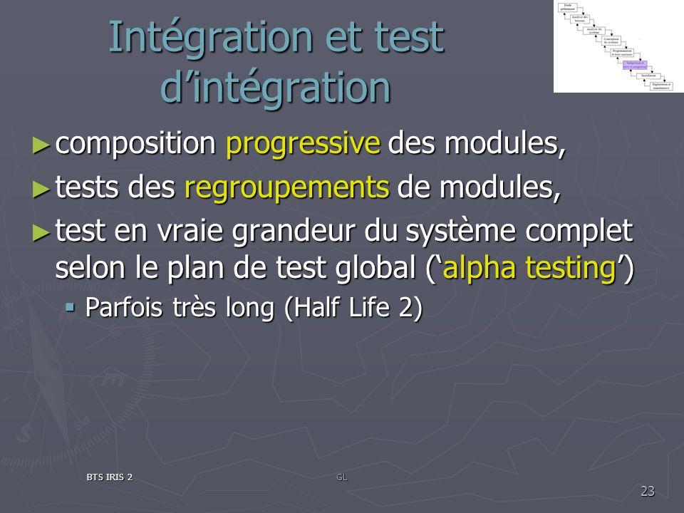 Intégration et test dintégration composition progressive des modules, composition progressive des modules, tests des regroupements de modules, tests d