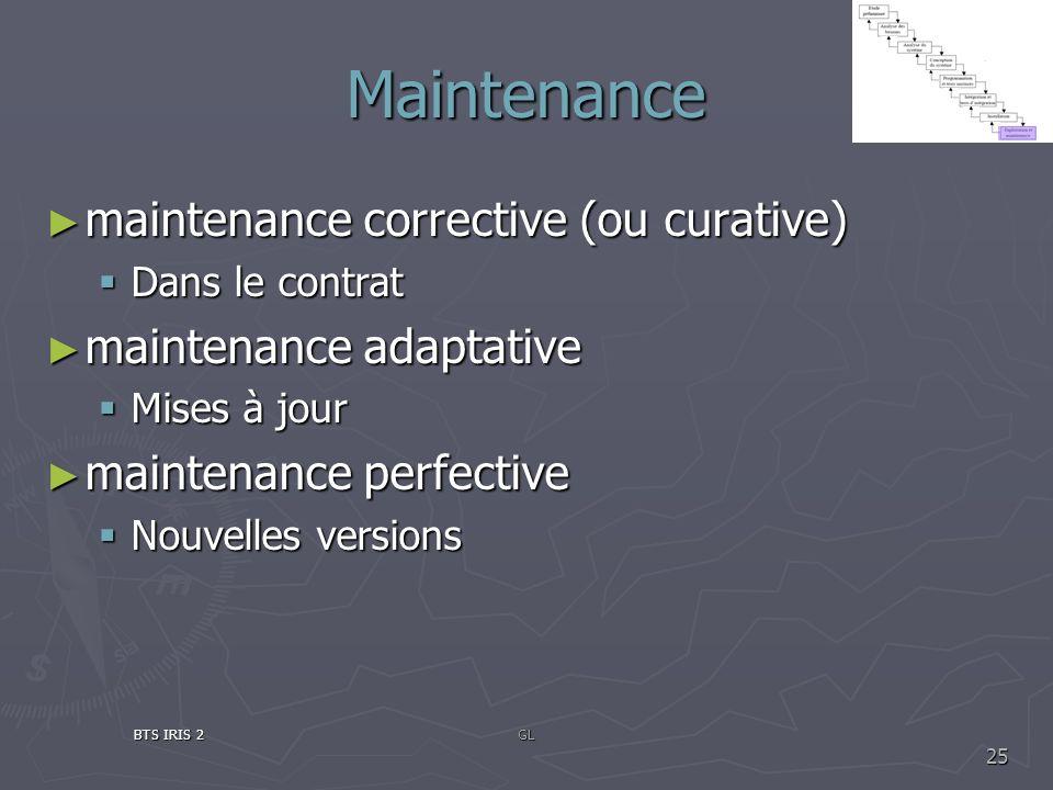 Maintenance maintenance corrective (ou curative) maintenance corrective (ou curative) Dans le contrat Dans le contrat maintenance adaptative maintenan