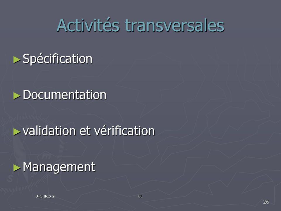 Activités transversales Spécification Spécification Documentation Documentation validation et vérification validation et vérification Management Manag