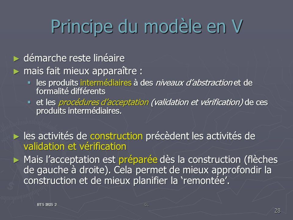 Principe du modèle en V démarche reste linéaire démarche reste linéaire mais fait mieux apparaître : mais fait mieux apparaître : les produits intermé