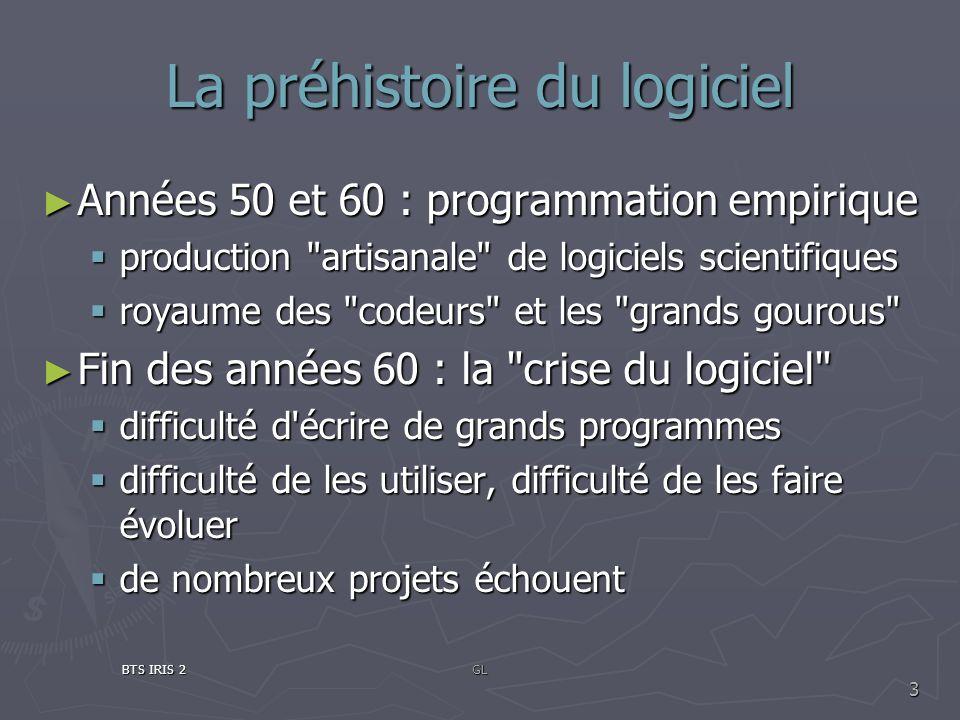 La préhistoire du logiciel Années 50 et 60 : programmation empirique Années 50 et 60 : programmation empirique production