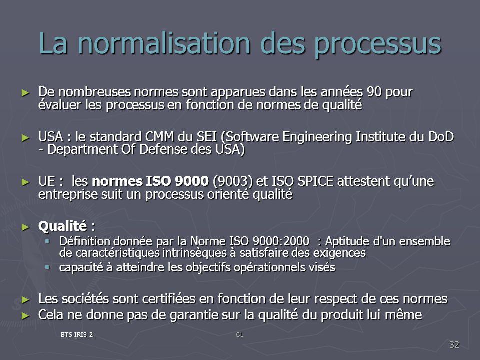 La normalisation des processus De nombreuses normes sont apparues dans les années 90 pour évaluer les processus en fonction de normes de qualité De no