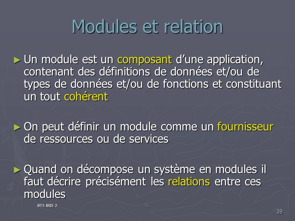 Modules et relation Un module est un composant dune application, contenant des définitions de données et/ou de types de données et/ou de fonctions et