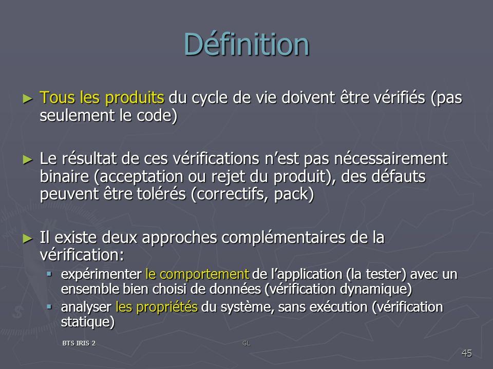 Définition Tous les produits du cycle de vie doivent être vérifiés (pas seulement le code) Tous les produits du cycle de vie doivent être vérifiés (pa