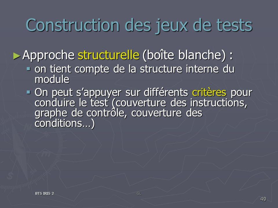 Construction des jeux de tests Approche structurelle (boîte blanche) : Approche structurelle (boîte blanche) : on tient compte de la structure interne