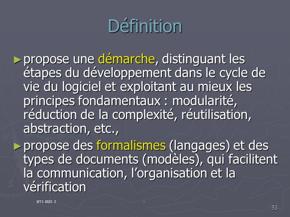 Définition propose une démarche, distinguant les étapes du développement dans le cycle de vie du logiciel et exploitant au mieux les principes fondame