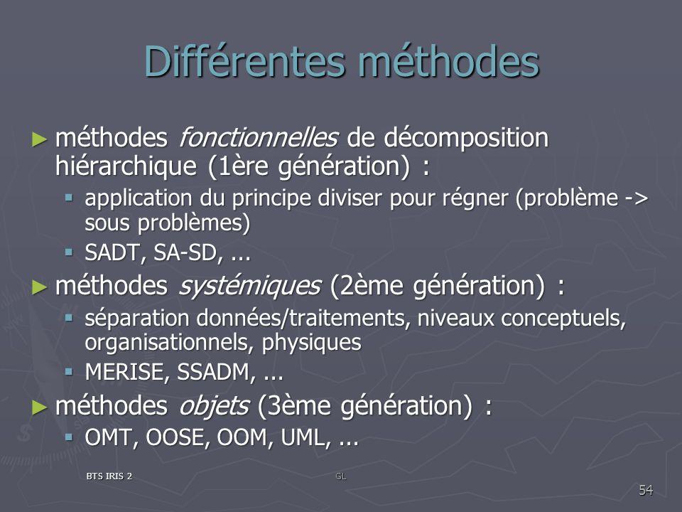 Différentes méthodes méthodes fonctionnelles de décomposition hiérarchique (1ère génération) : méthodes fonctionnelles de décomposition hiérarchique (