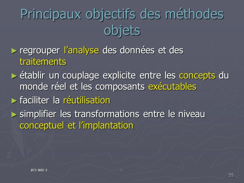 Principaux objectifs des méthodes objets regrouper lanalyse des données et des traitements regrouper lanalyse des données et des traitements établir u