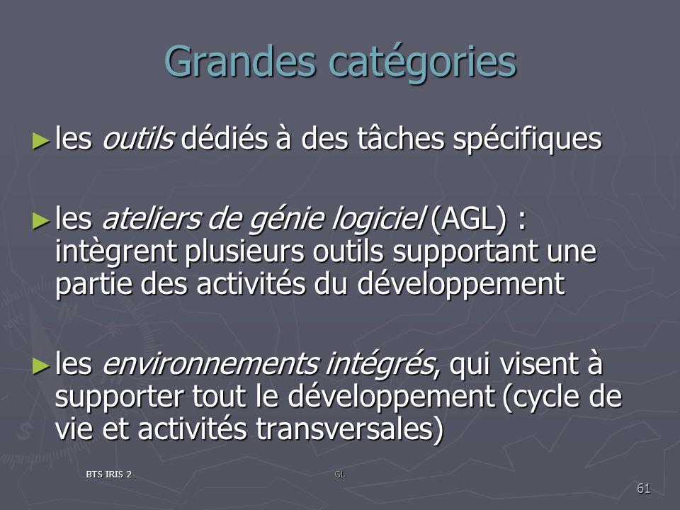 Grandes catégories les outils dédiés à des tâches spécifiques les outils dédiés à des tâches spécifiques les ateliers de génie logiciel (AGL) : intègr