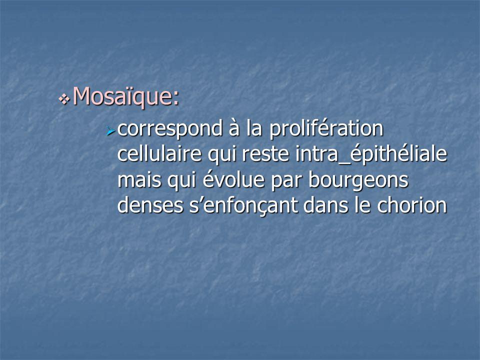 Mosaïque: Mosaïque: correspond à la prolifération cellulaire qui reste intra_épithéliale mais qui évolue par bourgeons denses senfonçant dans le chori