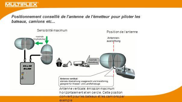 Positionnement conseillé de lantenne de lémetteur pour piloter les bateaux, camions etc... Sensibilité maximum Position de lantenne Antenne verticale: