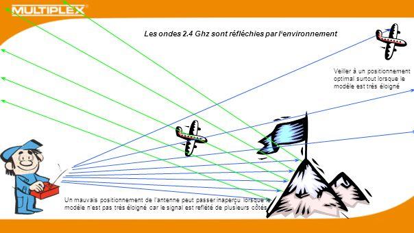 Les ondes 2.4 Ghz sont réfléchies par lenvironnement Un mauvais positionnement de lantenne peut passer inaperçu lorsque le modèle nest pas très éloign