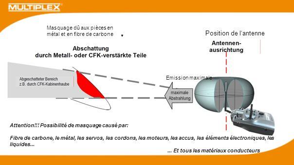 Avec les fuselages en carbone, l´extrêmité de lantenne doit toujours se trouver à lextérieur.