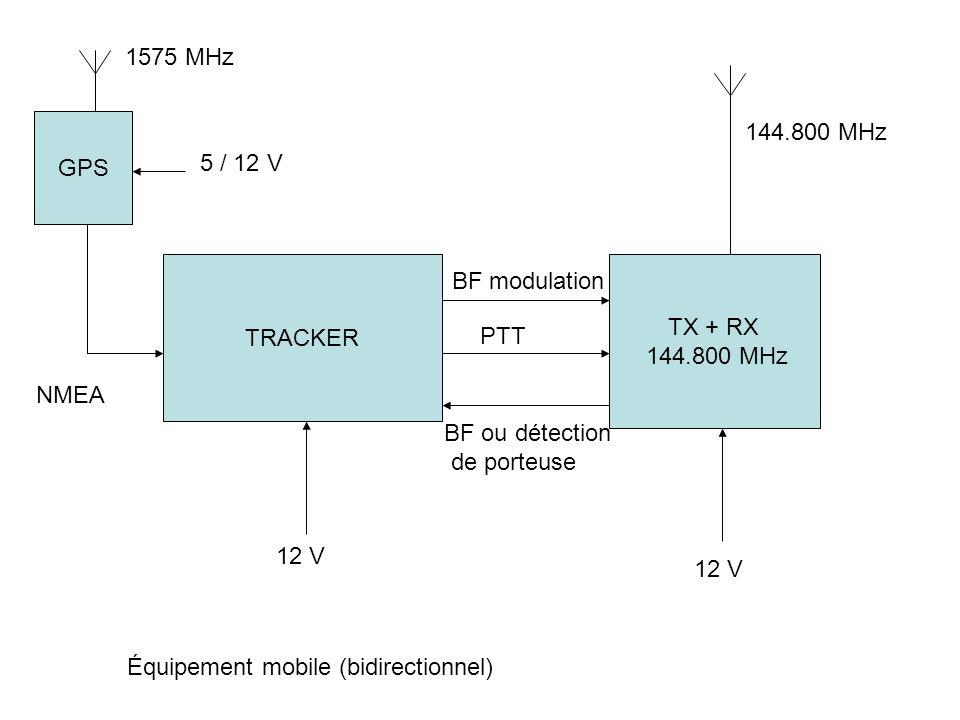 TRACKER GPS TX + RX 144.800 MHz 12 V NMEA 5 / 12 V BF modulation PTT 12 V 144.800 MHz 1575 MHz Équipement mobile (bidirectionnel) BF ou détection de p