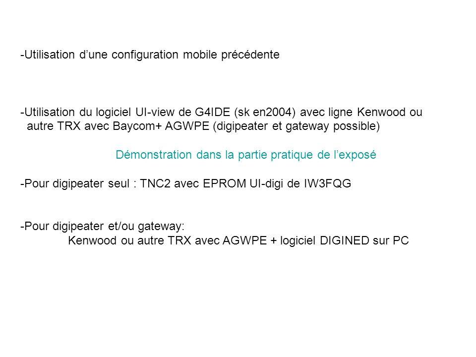 -Utilisation dune configuration mobile précédente -Utilisation du logiciel UI-view de G4IDE (sk en2004) avec ligne Kenwood ou autre TRX avec Baycom+ A