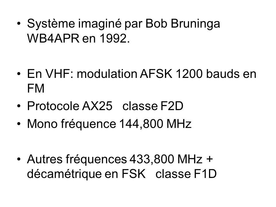 Système imaginé par Bob Bruninga WB4APR en 1992. En VHF: modulation AFSK 1200 bauds en FM Protocole AX25 classe F2D Mono fréquence 144,800 MHz Autres