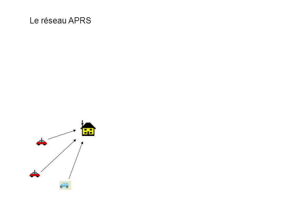Avant de passer à la pratique: 1)Les SSID: -Station fixe: pas de SSID ou -0, -1 ou -2 -Digipeater : -3, -4 ou -5 (-4 de préférence) -Station mobile: -9 ou -15 2) Les « paradigmes »: -Ne plus utiliser TRADE et RELAY -Station fixe WIDE1-1 ou WIDE2-2 -Station mobile WIDE2-2 3) Intervalles entre 2 transmissions: -Station fixe, évènement, station météo : 30 ou 60 minutes -Mobile à larrêt: 30 ou 60 minutes -Mobile à grande vitesse: 30 secondes ou 1 minute