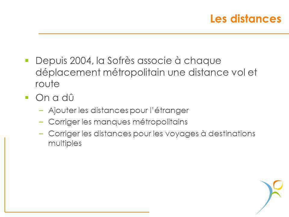 Les distances Depuis 2004, la Sofrès associe à chaque déplacement métropolitain une distance vol et route On a dû –Ajouter les distances pour létrange
