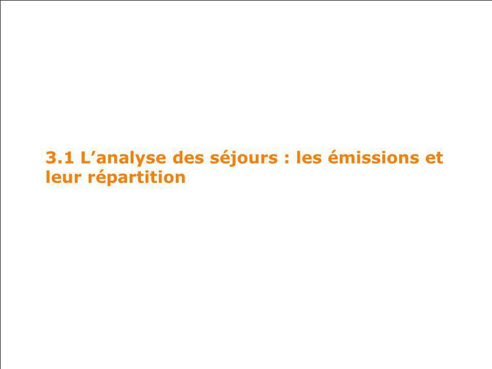 3.1 Lanalyse des séjours : les émissions et leur répartition