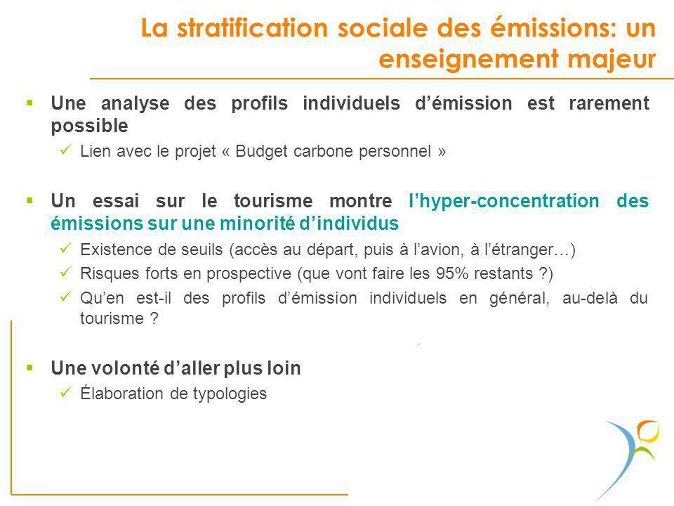 La stratification sociale des émissions: un enseignement majeur Une analyse des profils individuels démission est rarement possible Lien avec le proje