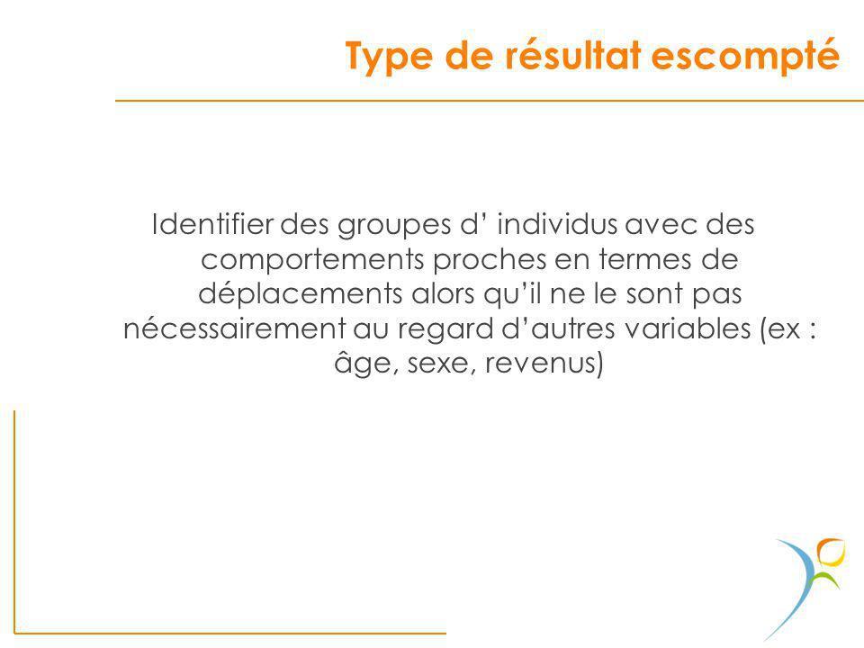 Type de résultat escompté Identifier des groupes d individus avec des comportements proches en termes de déplacements alors quil ne le sont pas nécess