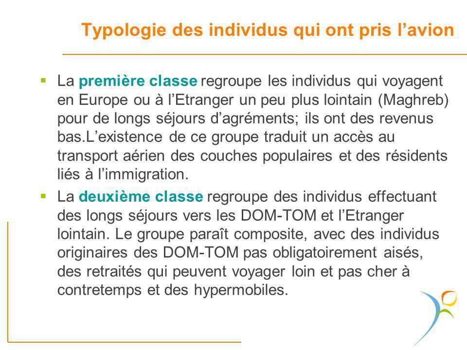 La première classe regroupe les individus qui voyagent en Europe ou à lEtranger un peu plus lointain (Maghreb) pour de longs séjours dagréments; ils o