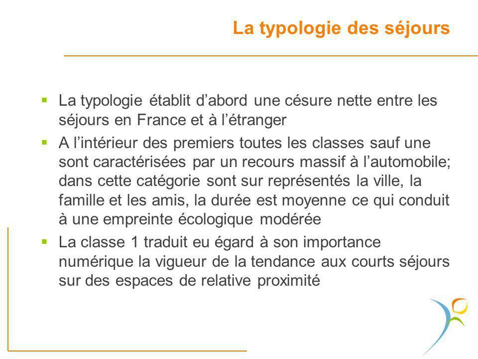 La typologie établit dabord une césure nette entre les séjours en France et à létranger A lintérieur des premiers toutes les classes sauf une sont car