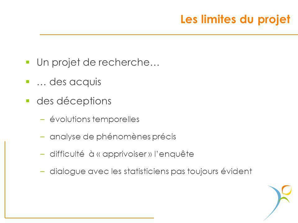 Les limites du projet Un projet de recherche… … des acquis des déceptions –évolutions temporelles –analyse de phénomènes précis –difficulté à « appriv