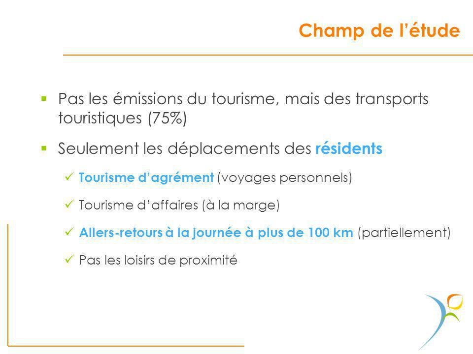 Champ de létude Pas les émissions du tourisme, mais des transports touristiques (75%) Seulement les déplacements des résidents Tourisme dagrément (voy