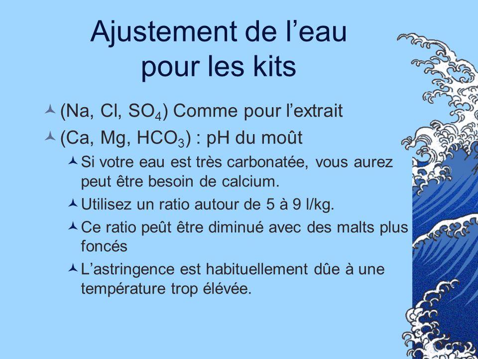 Ajustement de leau pour les kits (Na, Cl, SO 4 ) Comme pour lextrait (Ca, Mg, HCO 3 ) : pH du moût Si votre eau est très carbonatée, vous aurez peut ê