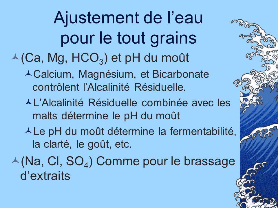 Ajustement de leau pour le tout grains (Ca, Mg, HCO 3 ) et pH du moût Calcium, Magnésium, et Bicarbonate contrôlent lAlcalinité Résiduelle. LAlcalinit