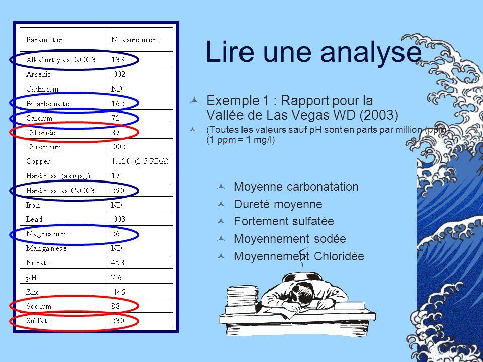 Lire une analyse Exemple 1 : Rapport pour la Vallée de Las Vegas WD (2003) (Toutes les valeurs sauf pH sont en parts par million (ppm) (1 ppm = 1 mg/l