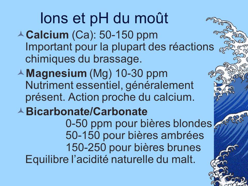 Ions et pH du moût Calcium (Ca): 50-150 ppm Important pour la plupart des réactions chimiques du brassage. Magnesium (Mg) 10-30 ppm Nutriment essentie