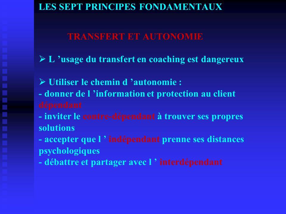 LES SEPT PRINCIPES FONDAMENTAUX TRANSFERT ET AUTONOMIE L usage du transfert en coaching est dangereux Utiliser le chemin d autonomie : - donner de l i
